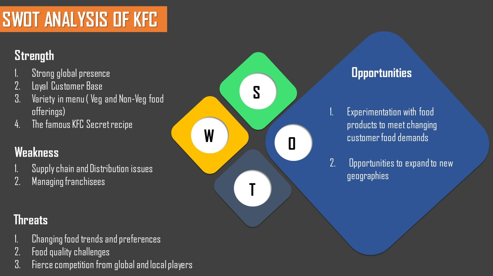 SWOT Analysis of KFC | KFC's SWOT Analysis